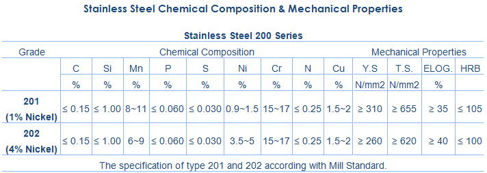 stainless_steel5